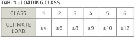 FF3530_Panels_Table5