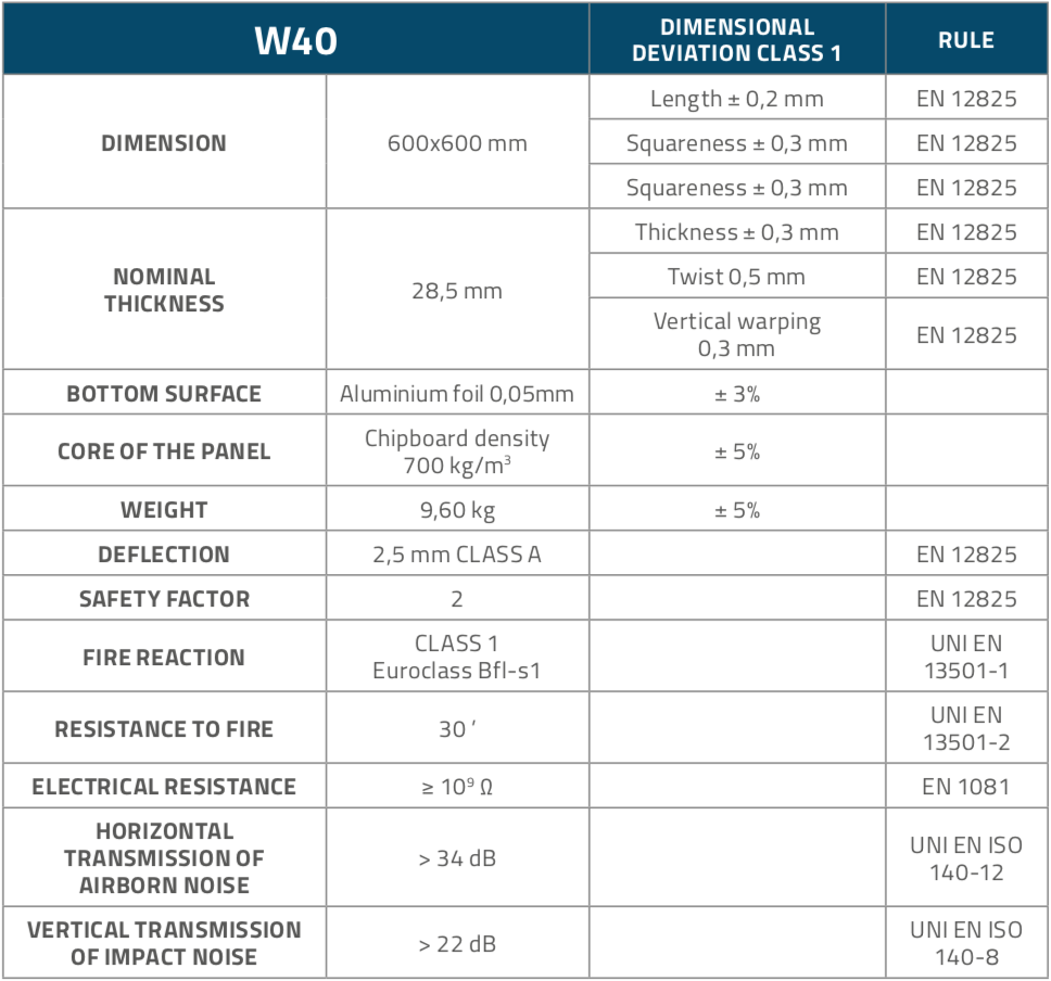 W40_Table
