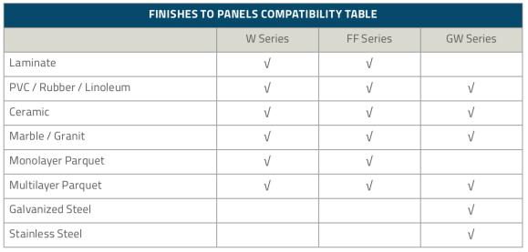 covering_compatibility_topfloor