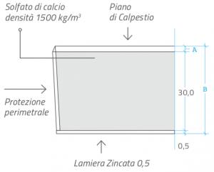 FF3030LZ_Pannelli_Specifics