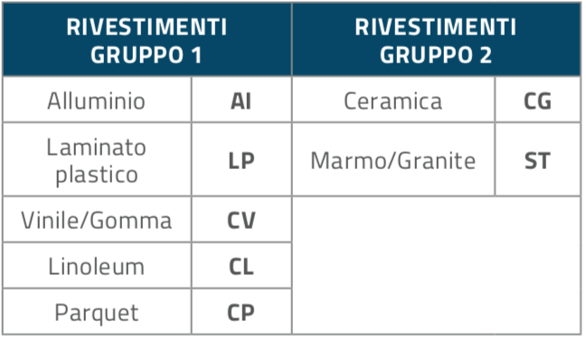 FF3030LZ_Pannelli_Table3