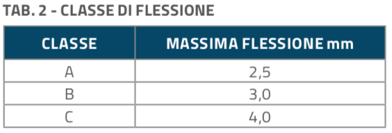 FF3030LZ_Pannelli_Table5