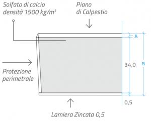 FF35LZ_Pannelli_Specifics