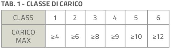 FF35LZ_Pannelli_Table4