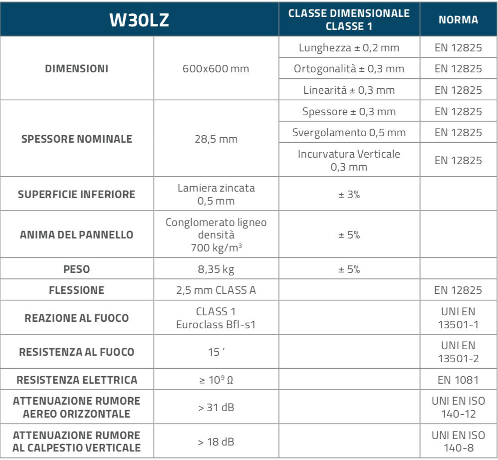W30LZ_Tavola_1