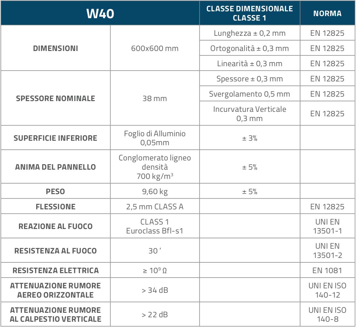 W40_Tavola1